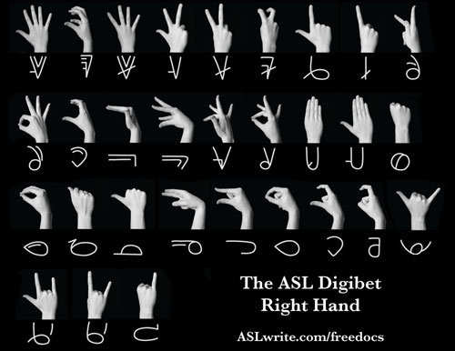 digibet The ASL Digibet