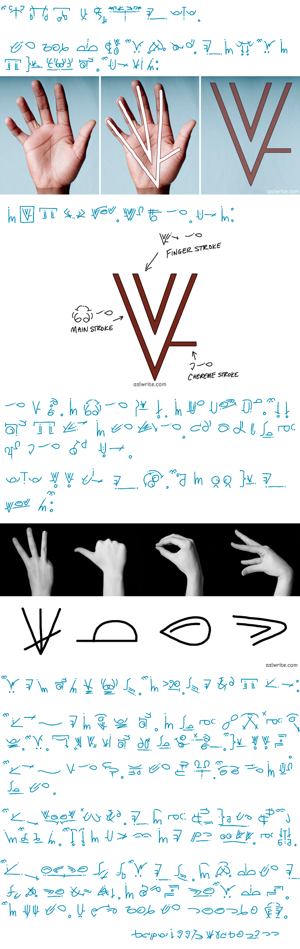 asltextmay2014 Whats The Secret To ASL Digits?