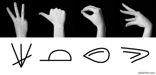 digitcomparison Whats The Secret To ASL Digits?