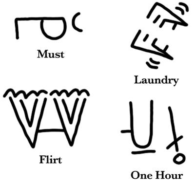 answerkeydiacritics Step Two: Wrist Motion In ASL Diacritics